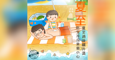 節氣 | 夏至過後續升溫 吃生冷瓜果要小心