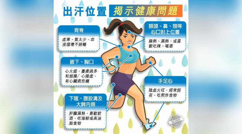 出汗位置 揭示健康問題