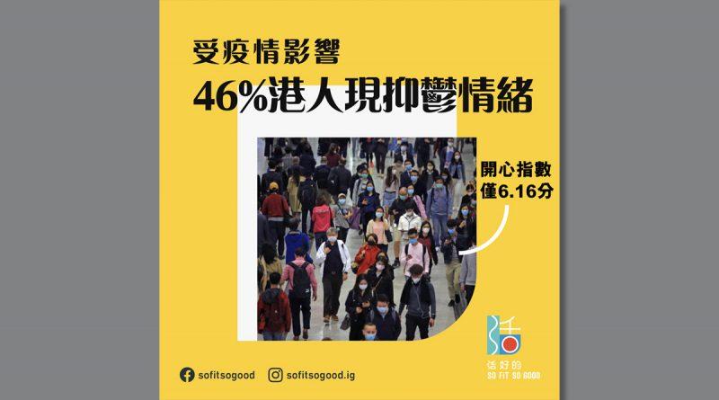 受疫情影響 46%港人現抑鬱情緒 開心指數僅6.16分