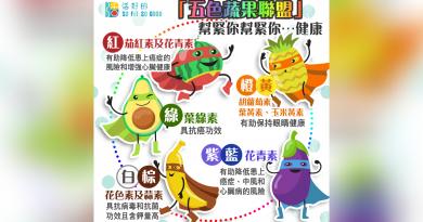 「五色蔬果聯盟」幫緊你幫緊你...健康