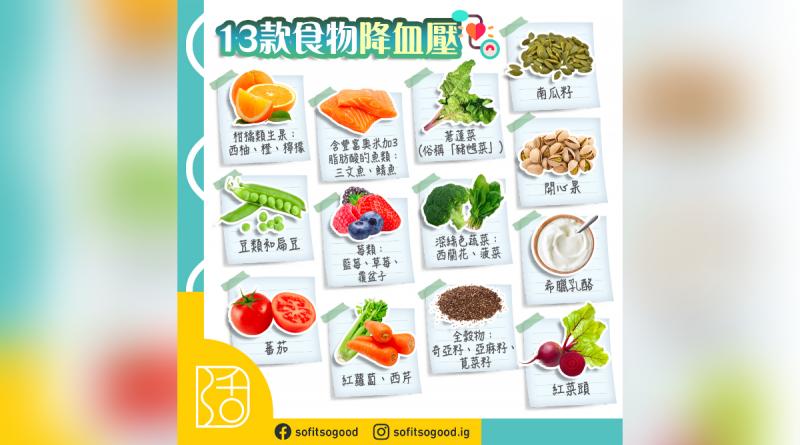 高血壓不容忽視 一文看清13類有助降血壓的食物
